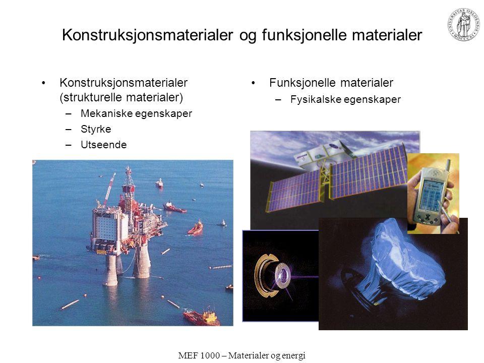 Konstruksjonsmaterialer og funksjonelle materialer