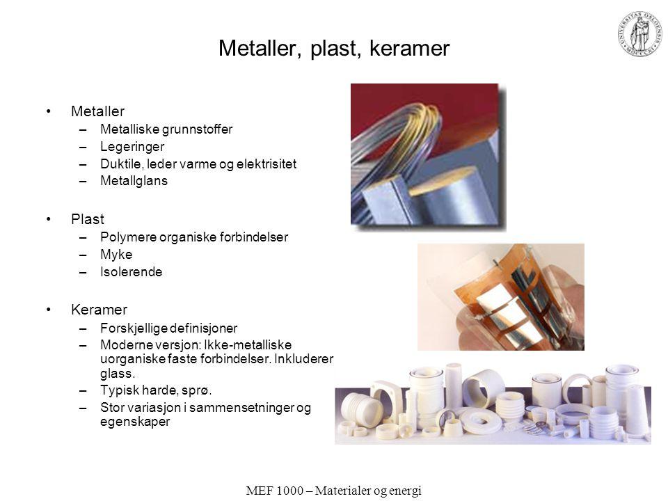 Metaller, plast, keramer