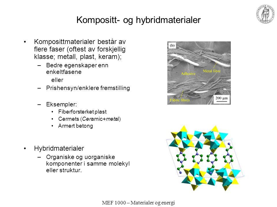 Kompositt- og hybridmaterialer