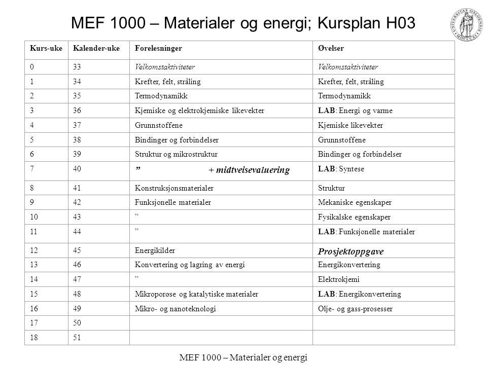 MEF 1000 – Materialer og energi; Kursplan H03
