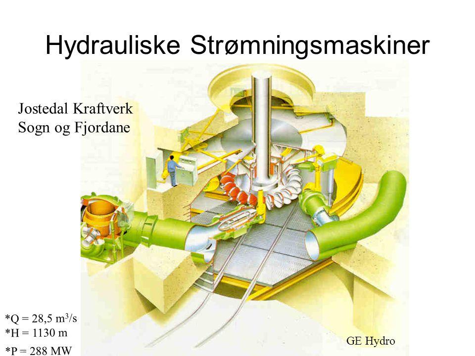 Hydrauliske Strømningsmaskiner