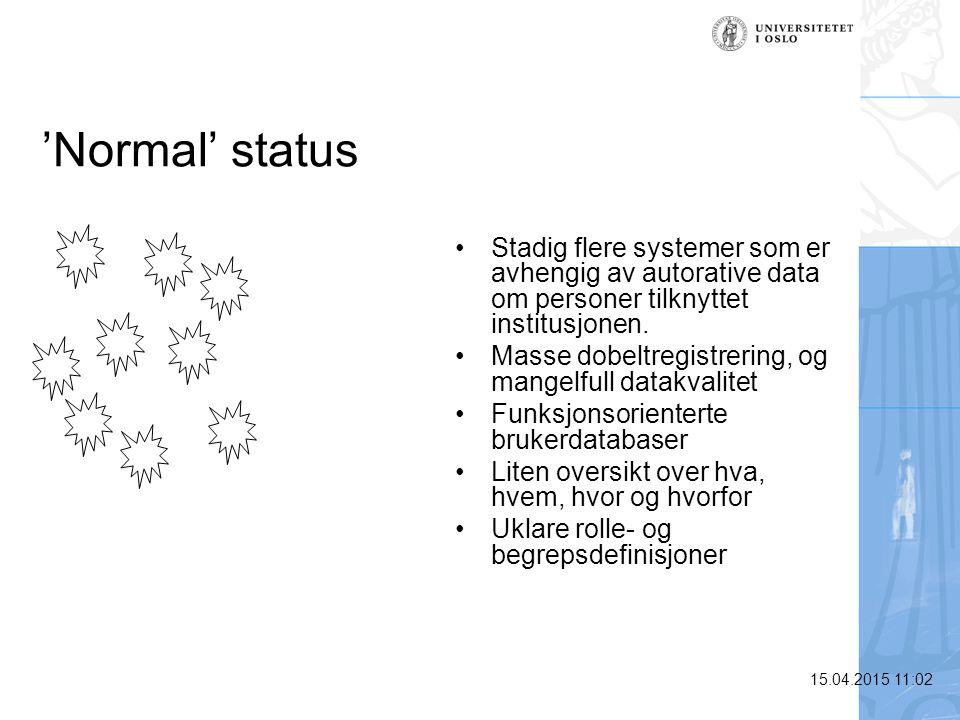 'Normal' status Stadig flere systemer som er avhengig av autorative data om personer tilknyttet institusjonen.
