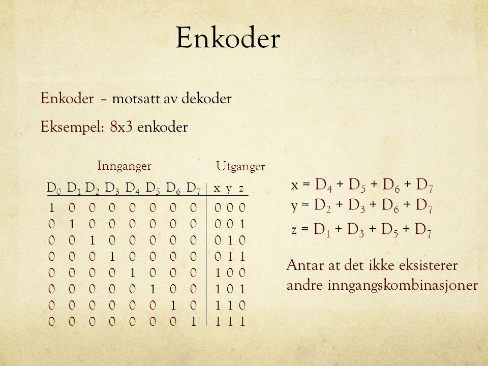 Enkoder Enkoder – motsatt av dekoder Eksempel: 8x3 enkoder