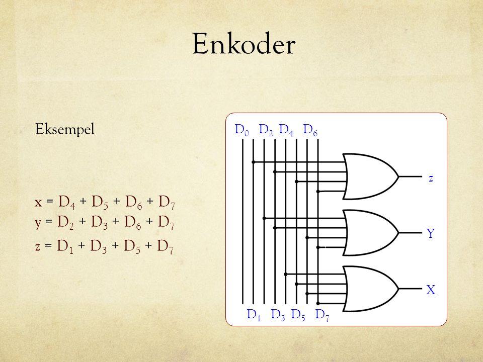 Enkoder Eksempel x = D4 + D5 + D6 + D7 y = D2 + D3 + D6 + D7