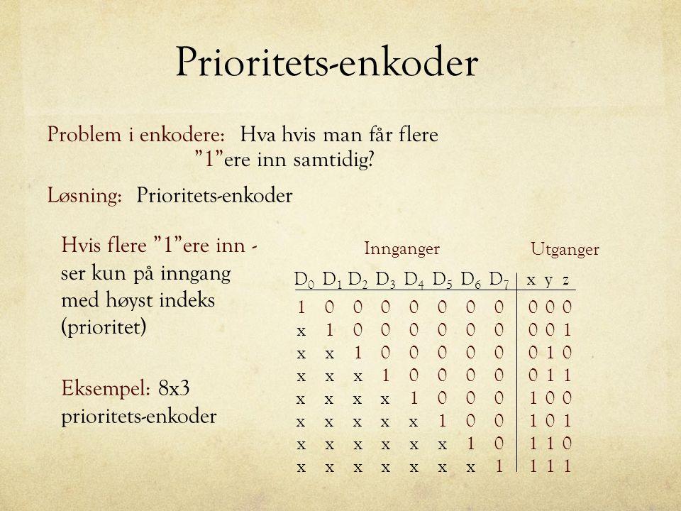 Prioritets-enkoder Problem i enkodere: Hva hvis man får flere 1 ere inn samtidig Løsning: Prioritets-enkoder.