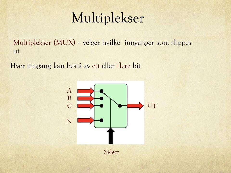 Multiplekser Multiplekser (MUX) – velger hvilke innganger som slippes ut. Hver inngang kan bestå av ett eller flere bit.