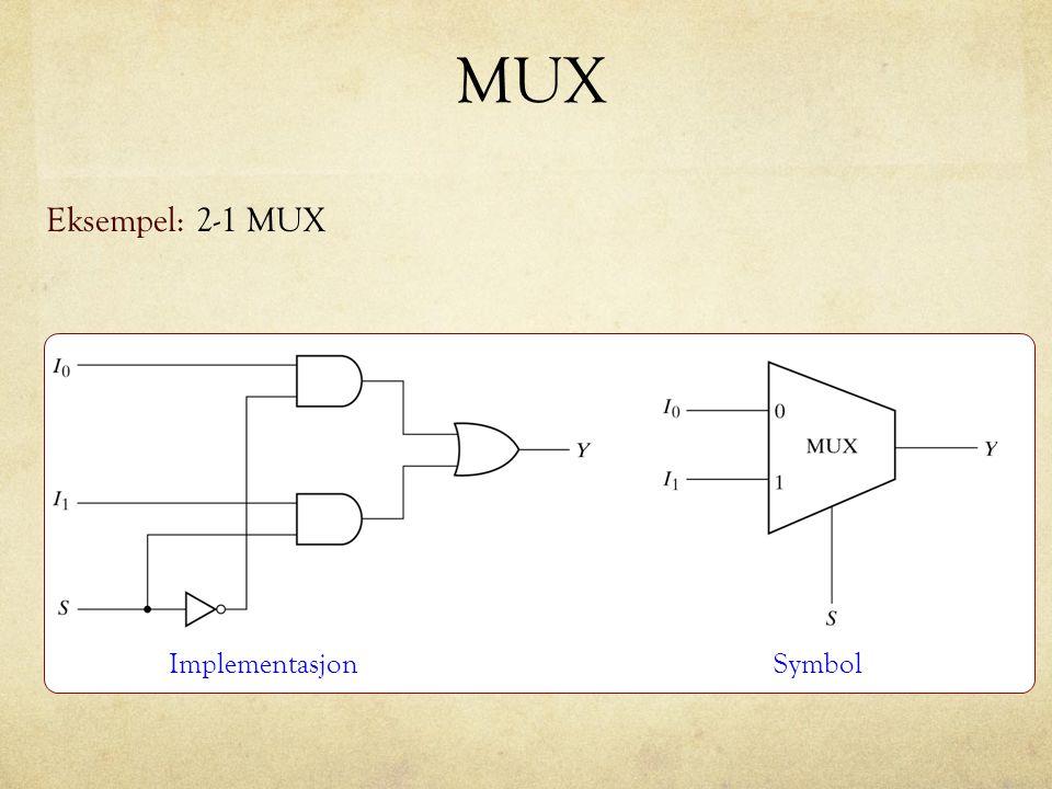 MUX Eksempel: 2-1 MUX Implementasjon Symbol