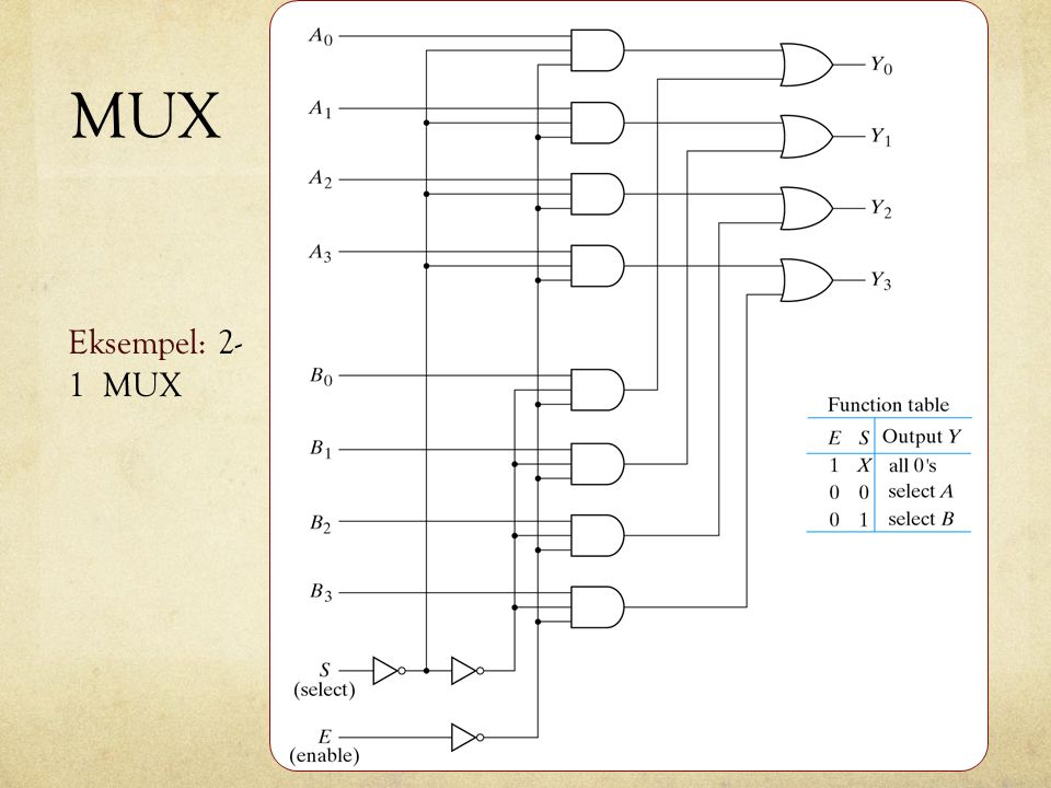 MUX Eksempel: 2-1 MUX