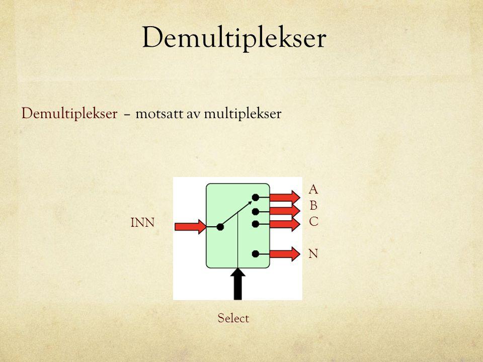 Demultiplekser Demultiplekser – motsatt av multiplekser A B INN C N
