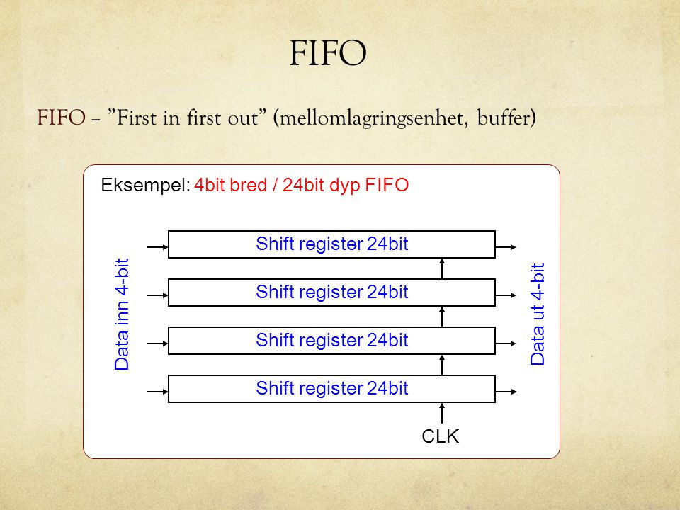 FIFO FIFO – First in first out (mellomlagringsenhet, buffer)