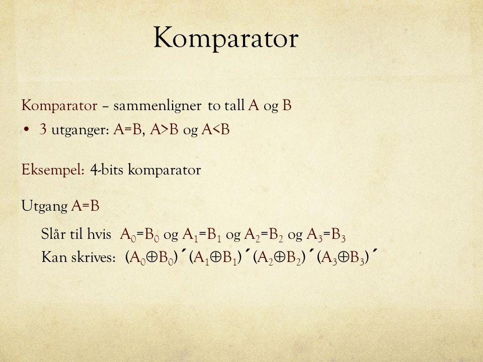 Komparator Komparator – sammenligner to tall A og B