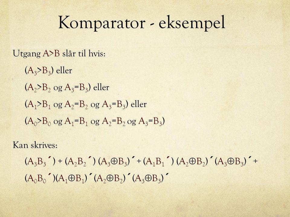 Komparator - eksempel Utgang A>B slår til hvis: (A3>B3) eller