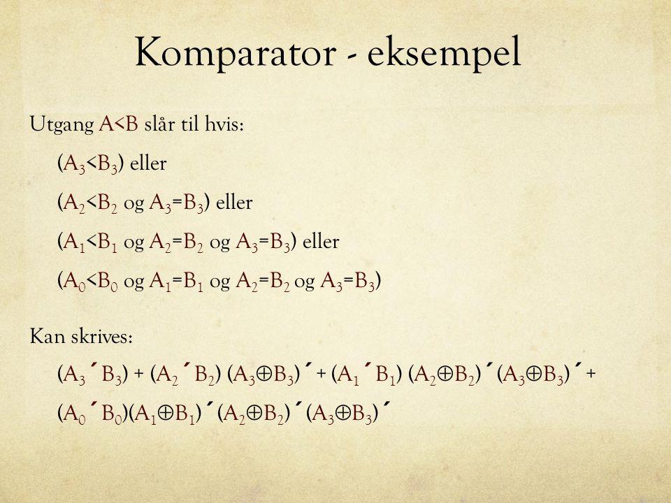 Komparator - eksempel Utgang A<B slår til hvis: (A3<B3) eller