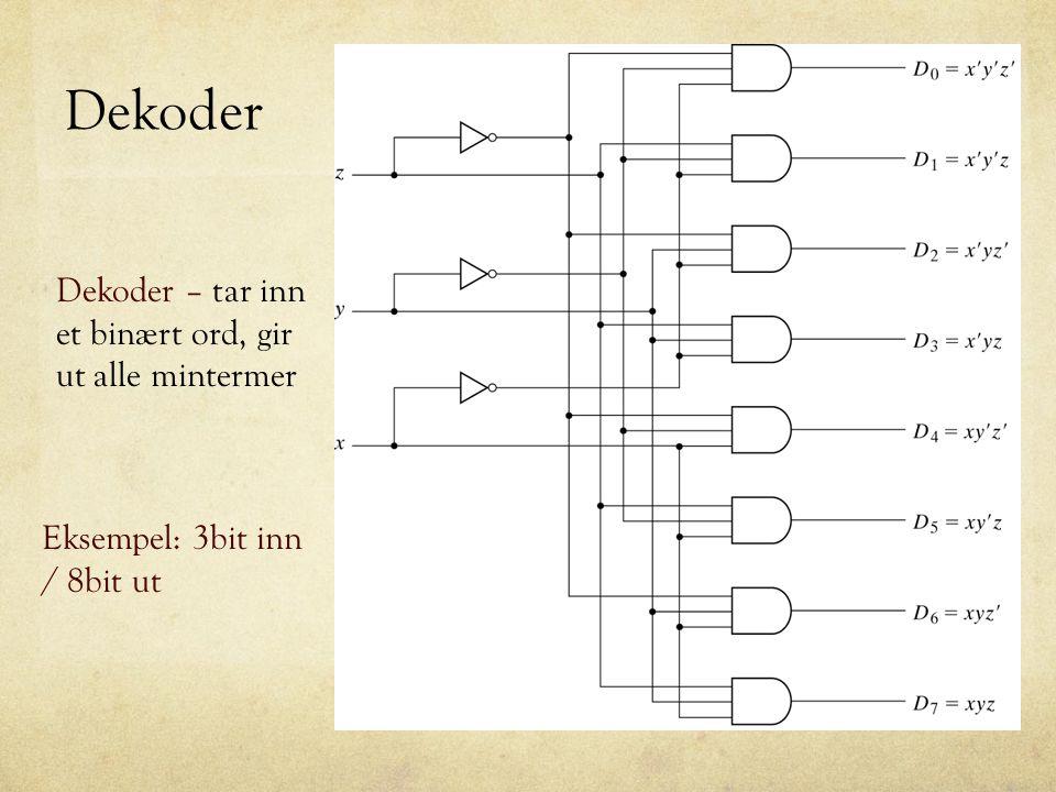 Dekoder Dekoder – tar inn et binært ord, gir ut alle mintermer
