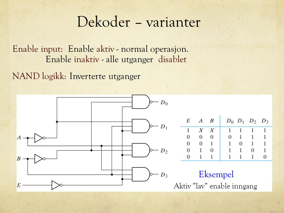 Dekoder – varianter Enable input: Enable aktiv - normal operasjon. Enable inaktiv - alle utganger disablet.