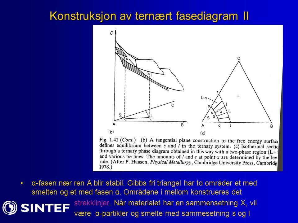 Konstruksjon av ternært fasediagram II