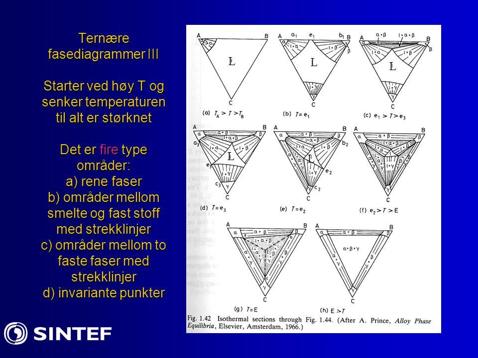 Ternære fasediagrammer III Starter ved høy T og senker temperaturen til alt er størknet Det er fire type områder: a) rene faser b) områder mellom smelte og fast stoff med strekklinjer c) områder mellom to faste faser med strekklinjer d) invariante punkter