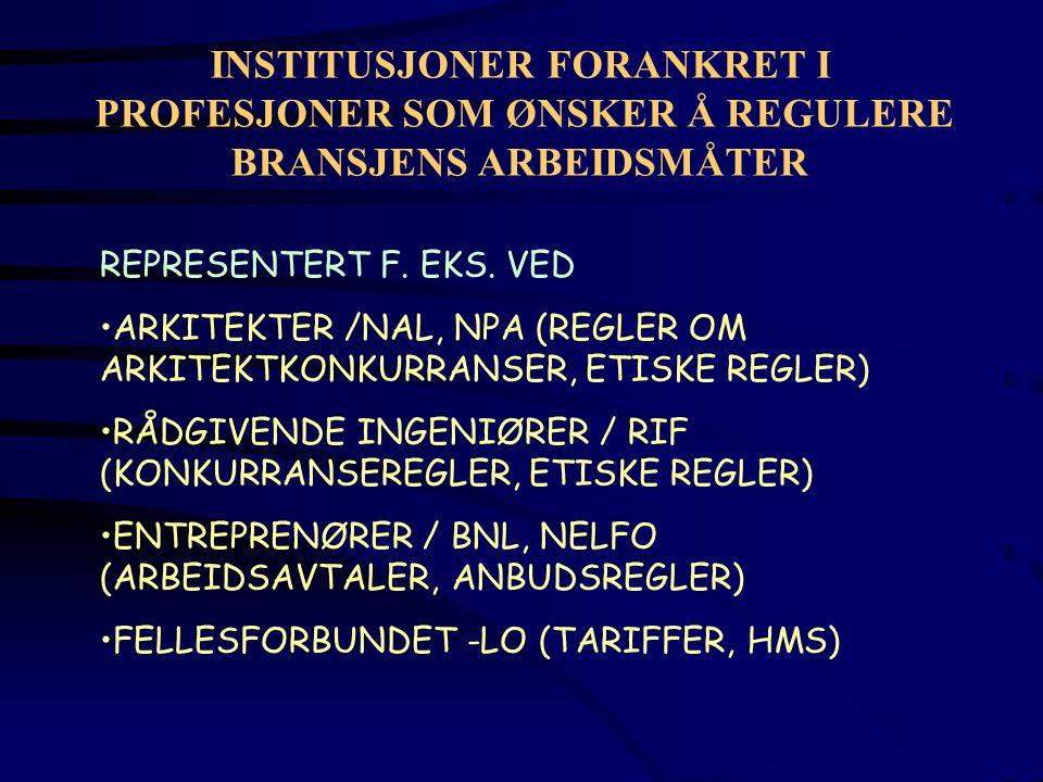 INSTITUSJONER FORANKRET I PROFESJONER SOM ØNSKER Å REGULERE BRANSJENS ARBEIDSMÅTER