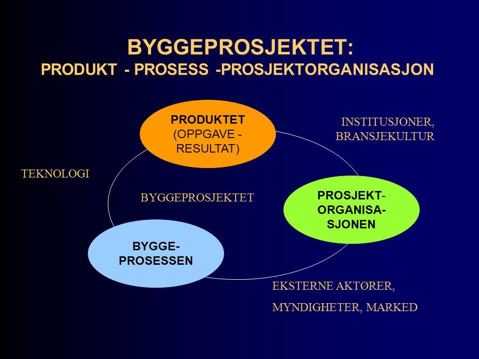 BYGGEPROSJEKTET: PRODUKT - PROSESS -PROSJEKTORGANISASJON