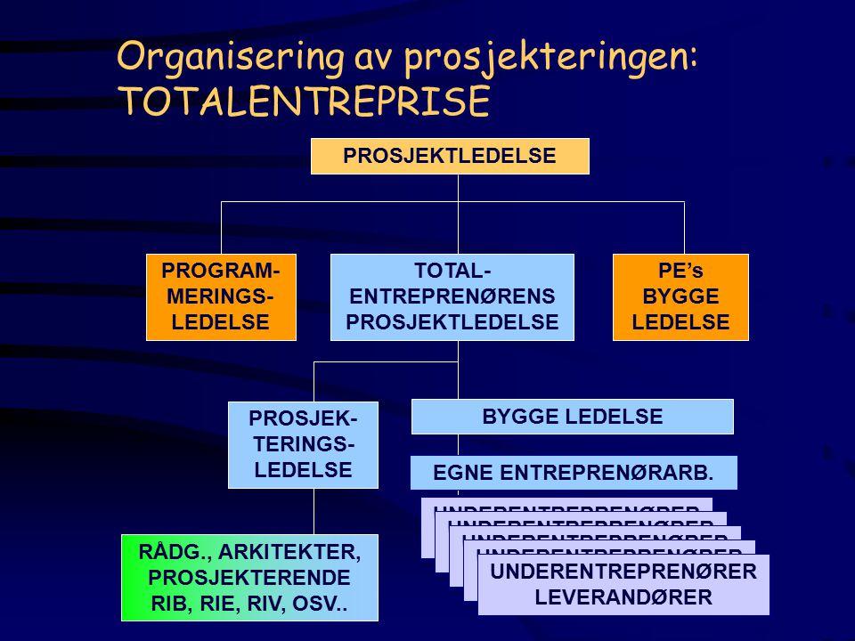Organisering av prosjekteringen: TOTALENTREPRISE
