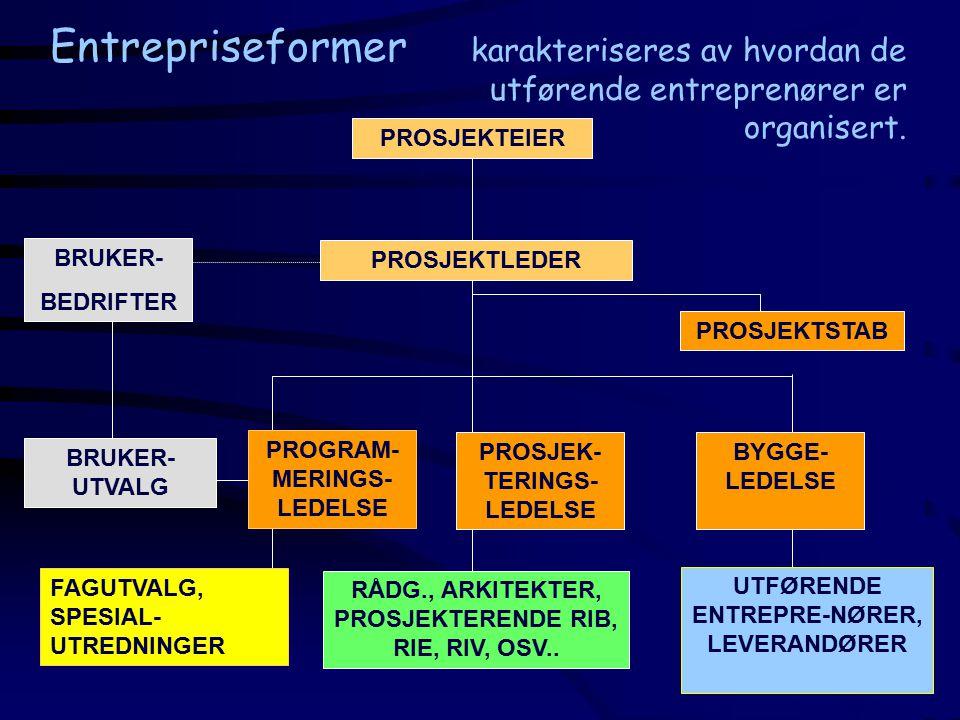 Entrepriseformer karakteriseres av hvordan de utførende entreprenører er organisert. PROSJEKTEIER.