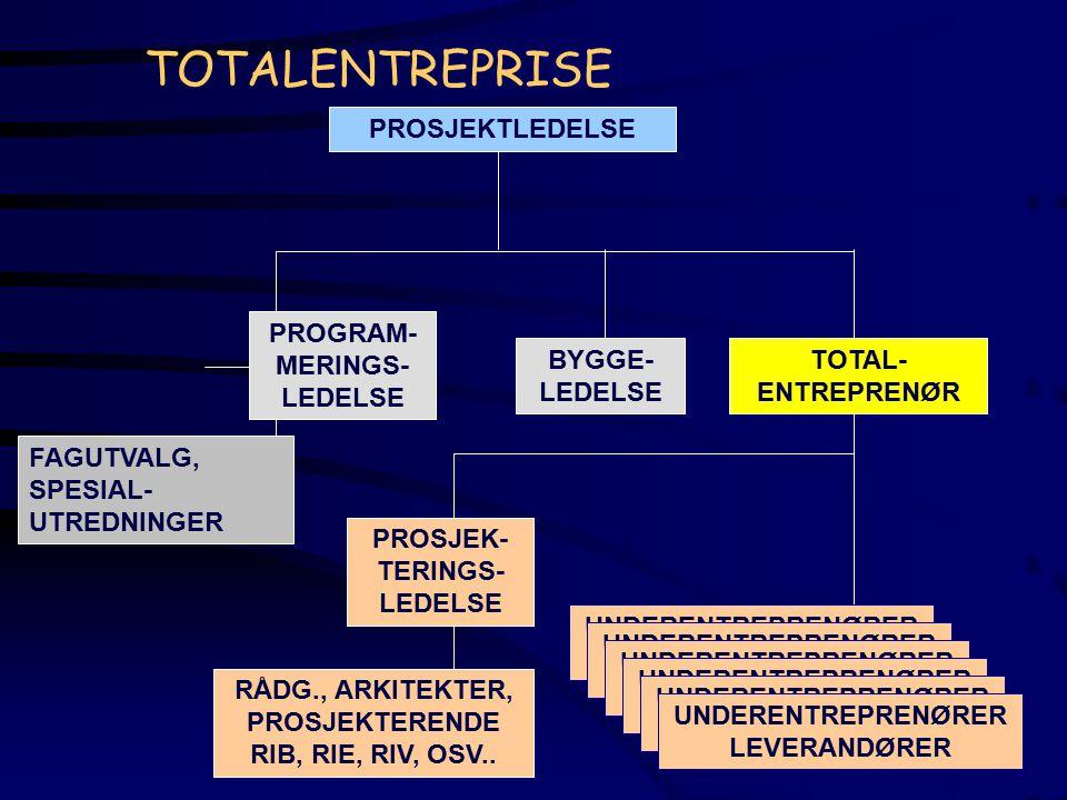TOTALENTREPRISE PROSJEKTLEDELSE PROGRAM-MERINGS-LEDELSE BYGGE-LEDELSE
