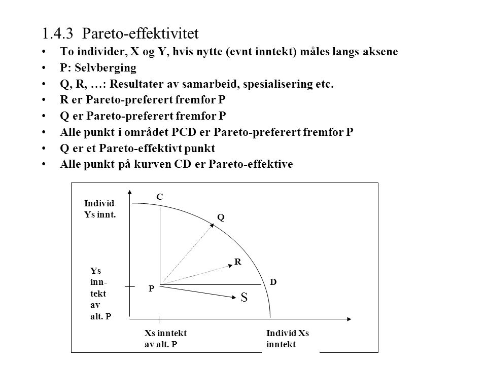 1.4.3 Pareto-effektivitet S
