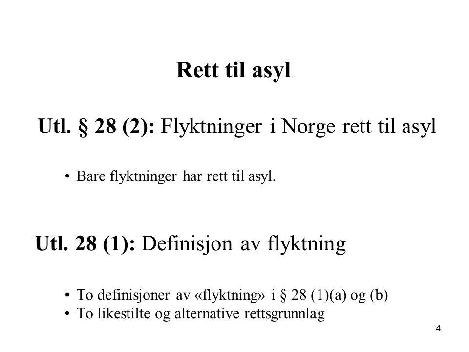 Utl. § 28 (2): Flyktninger i Norge rett til asyl