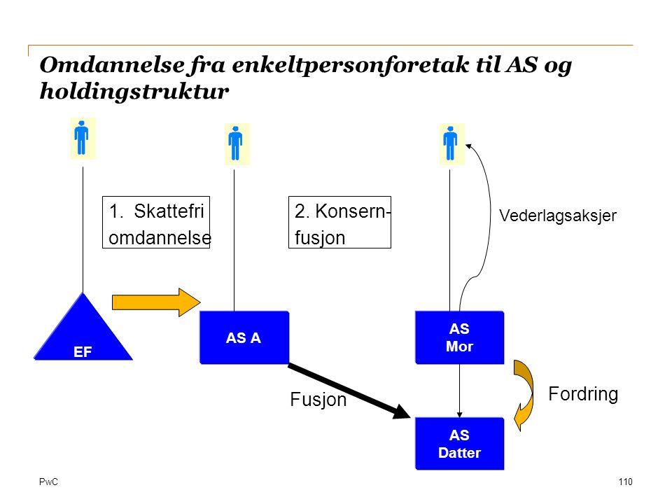 Omdannelse fra enkeltpersonforetak til AS og holdingstruktur