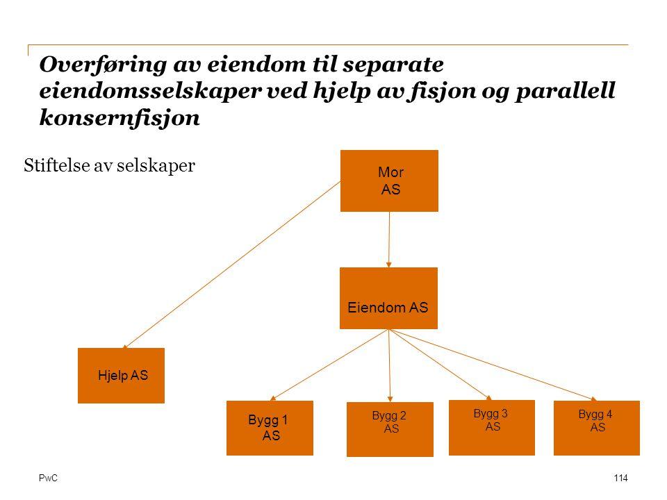 Overføring av eiendom til separate eiendomsselskaper ved hjelp av fisjon og parallell konsernfisjon