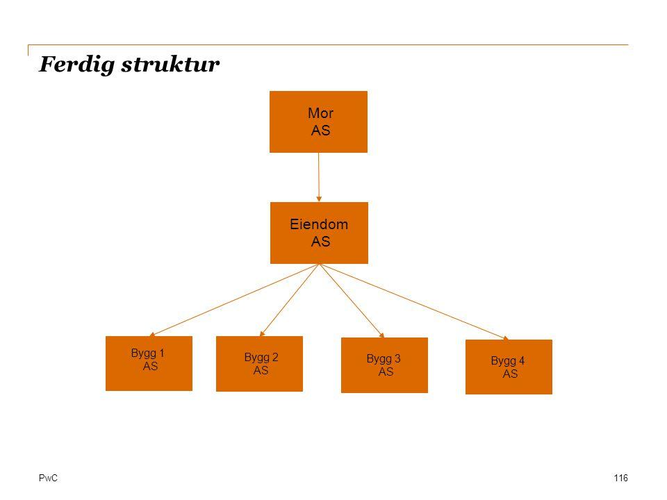 Ferdig struktur Mor AS Eiendom AS Bygg 1 Bygg 2 Bygg 3 AS Bygg 4 AS AS