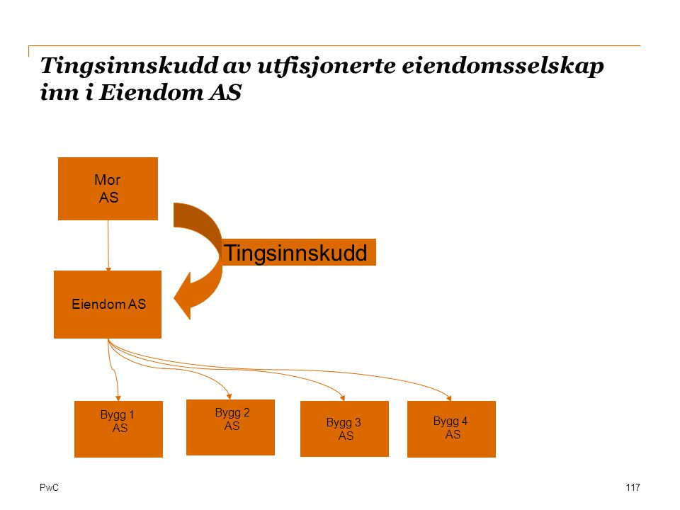 Tingsinnskudd av utfisjonerte eiendomsselskap inn i Eiendom AS