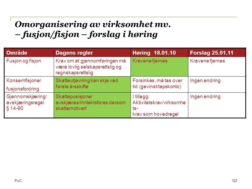 Omorganisering av virksomhet mv. – fusjon/fisjon – forslag i høring