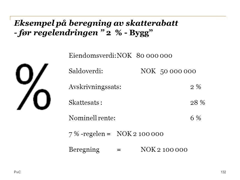 Eksempel på beregning av skatterabatt - før regelendringen 2 % - Bygg