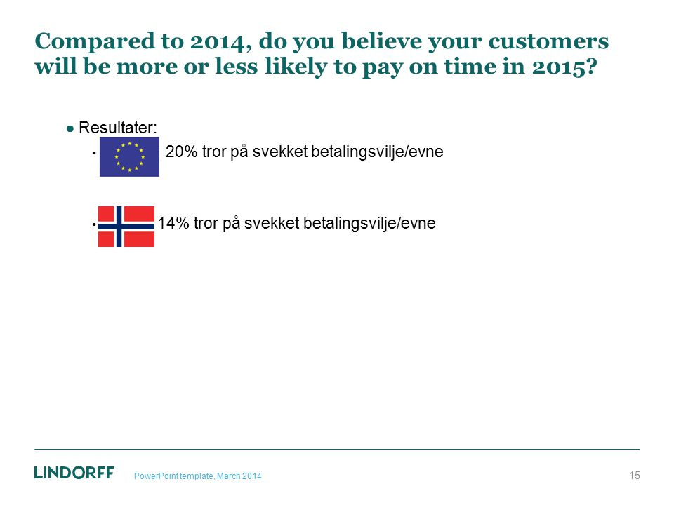 Compared to 2014, do you believe your customers will be more or less likely to pay on time in 2015