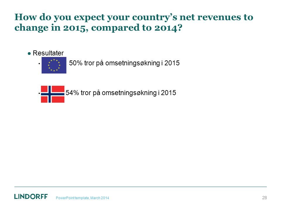How do you expect your country's net revenues to change in 2015, compared to 2014