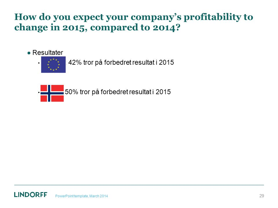 How do you expect your company's profitability to change in 2015, compared to 2014