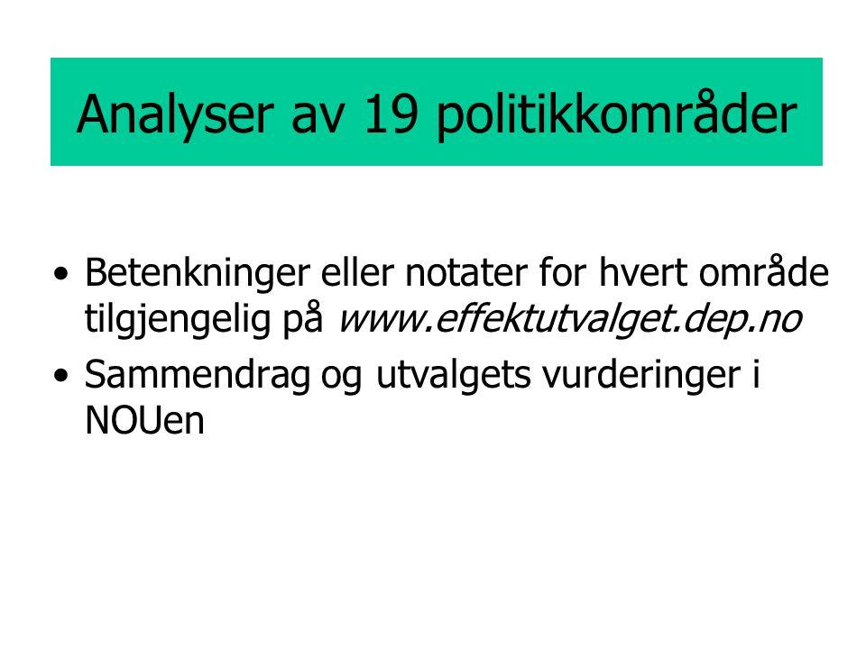 Analyser av 19 politikkområder