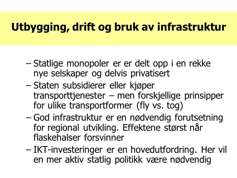 Utbygging, drift og bruk av infrastruktur