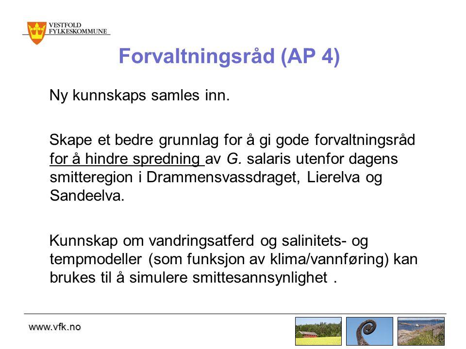 Forvaltningsråd (AP 4) Ny kunnskaps samles inn.