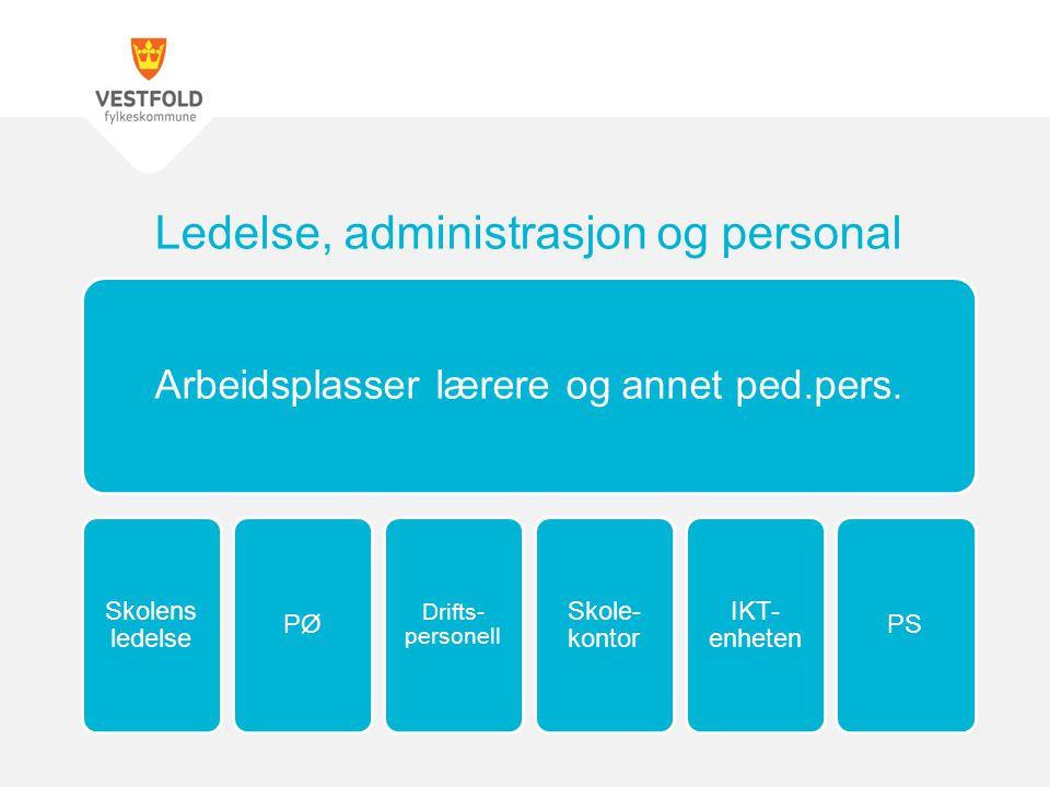 Ledelse, administrasjon og personal