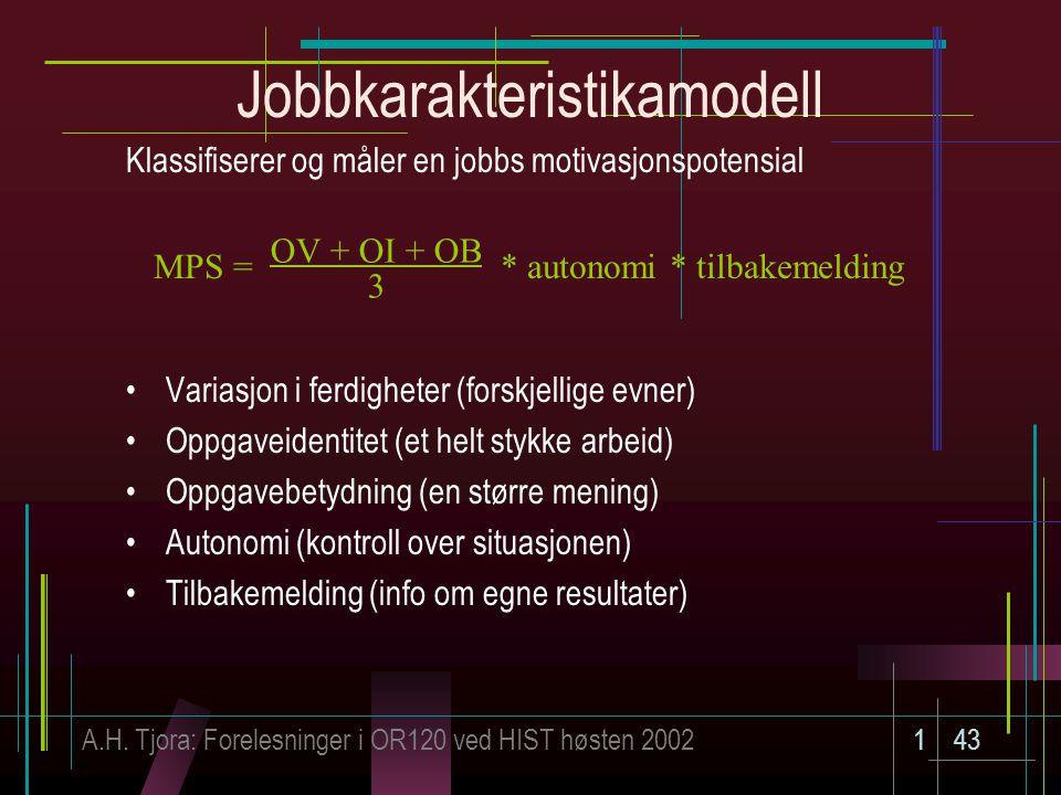 Jobbkarakteristikamodell