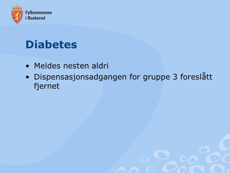 Diabetes Meldes nesten aldri