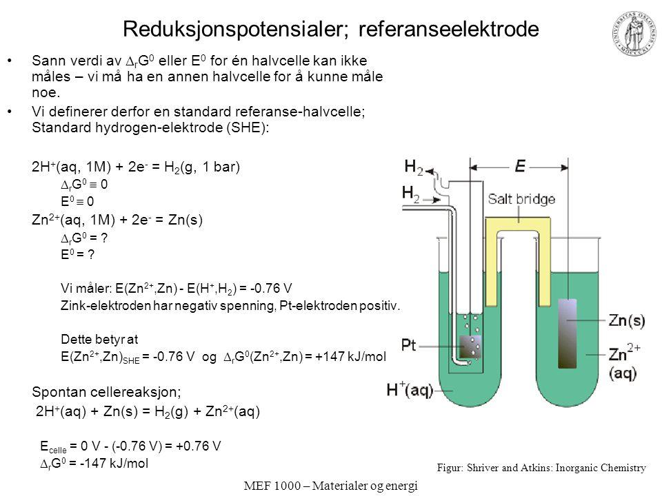 Reduksjonspotensialer; referanseelektrode