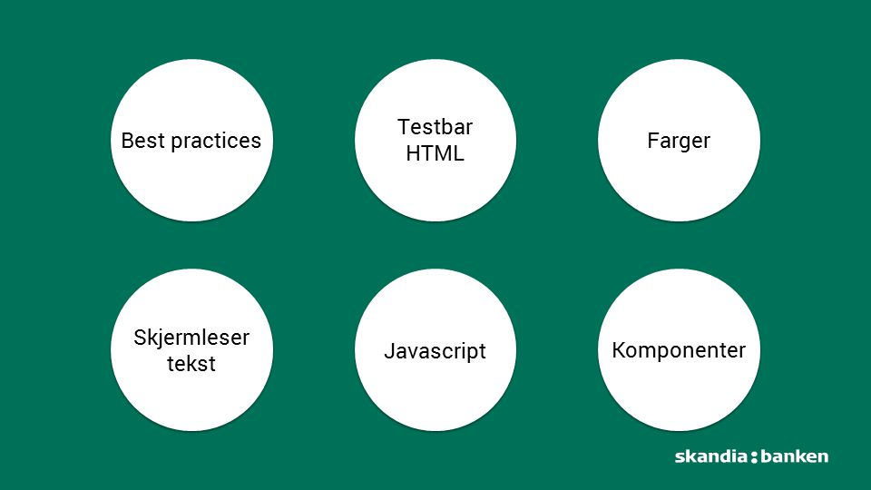 Javascript Farger Testbar HTML Skjermleser tekst Best practices