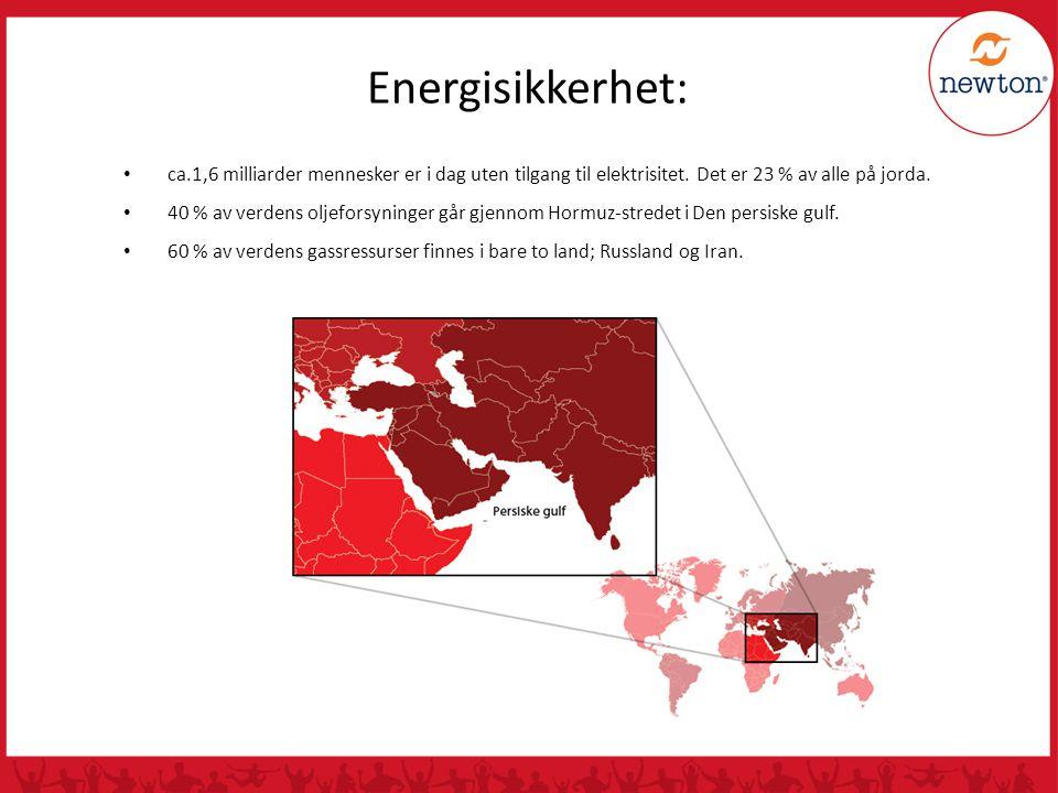 Energisikkerhet: ca.1,6 milliarder mennesker er i dag uten tilgang til elektrisitet. Det er 23 % av alle på jorda.
