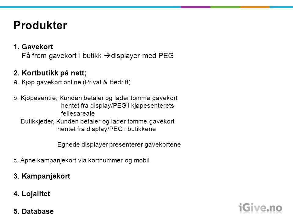 Produkter 1. Gavekort Få frem gavekort i butikk displayer med PEG 2