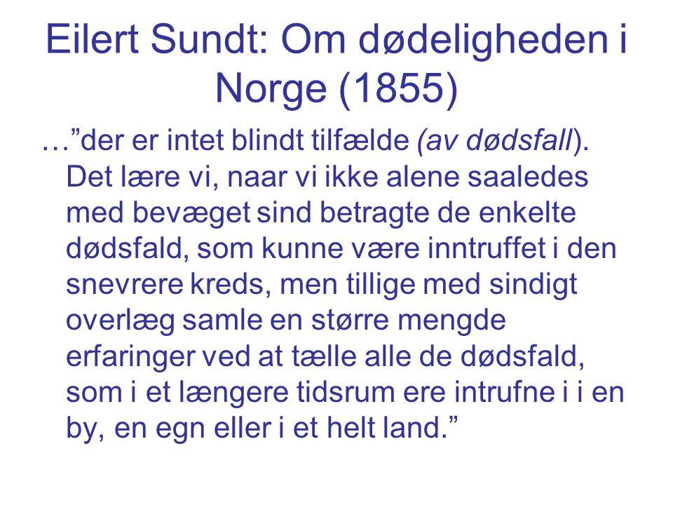 Eilert Sundt: Om dødeligheden i Norge (1855)