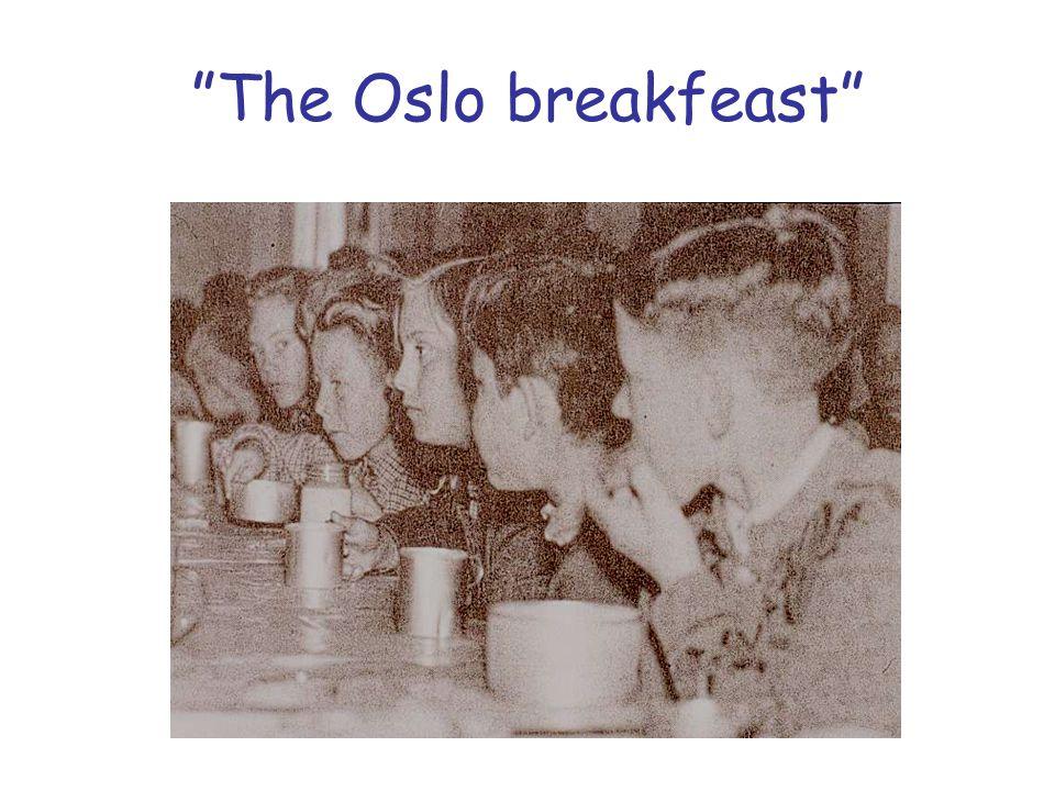 The Oslo breakfeast