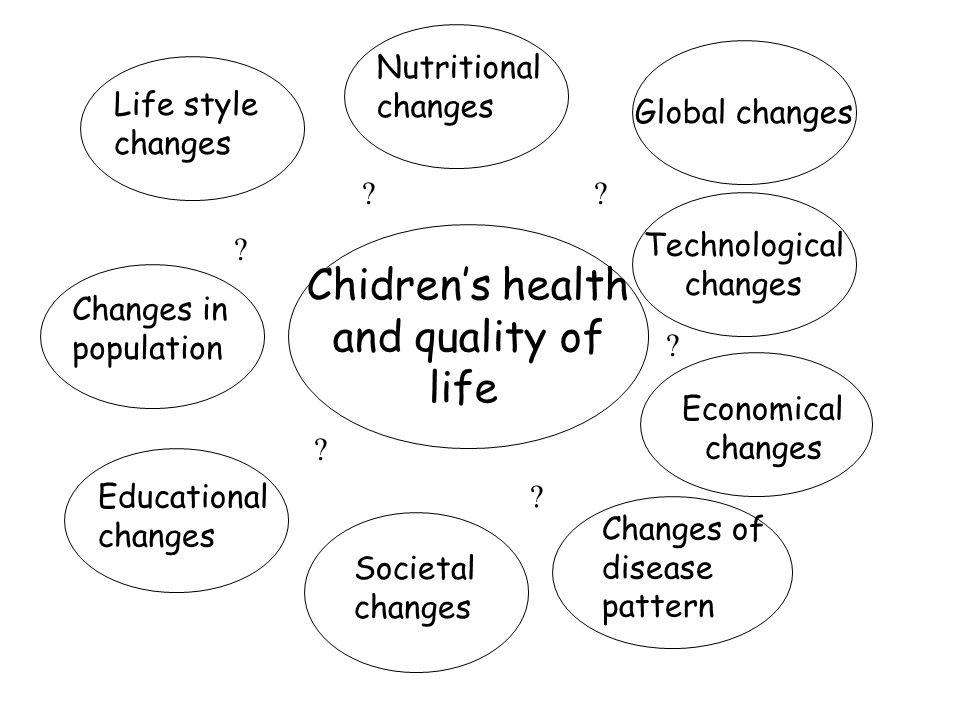 Chidren's health and quality of life Nutritional changes